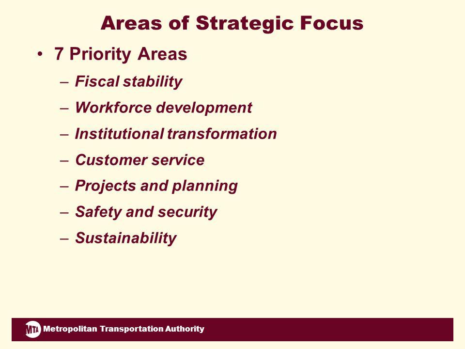 Metropolitan Transportation Authority Strategic Priority: Customer Service