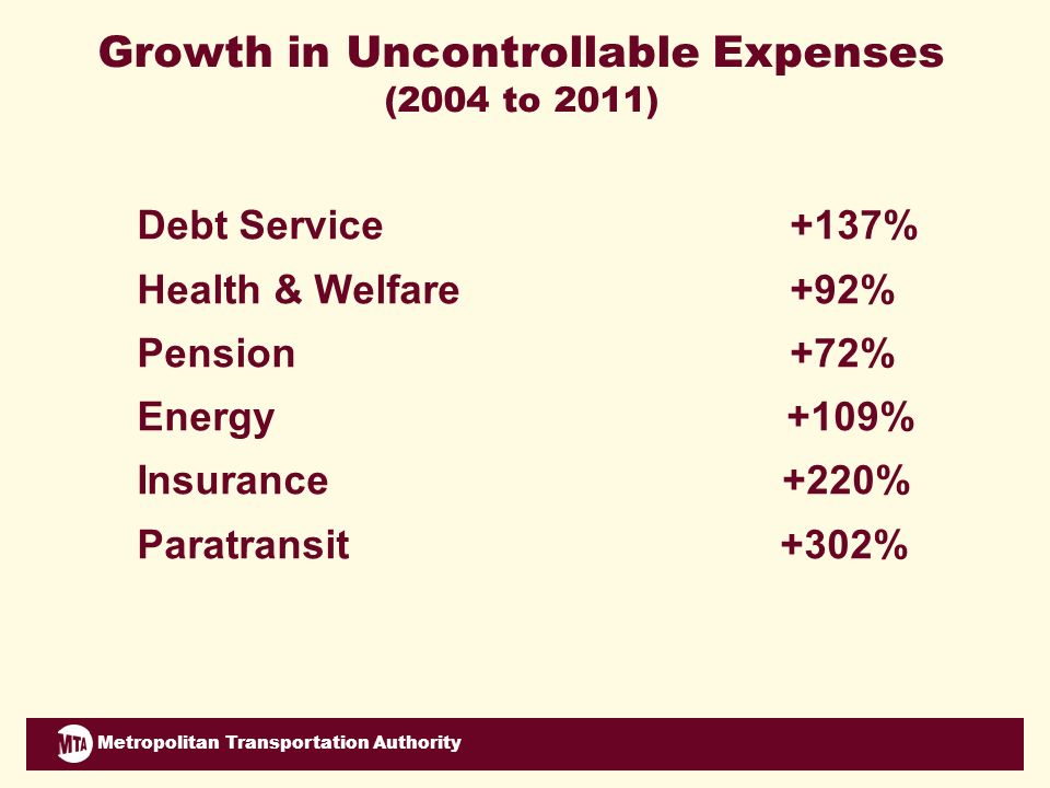 Metropolitan Transportation Authority Growth in Uncontrollable Expenses (2004 to 2011) Debt Service +137% Health & Welfare +92% Pension +72% Energy +109% Insurance +220% Paratransit +302%