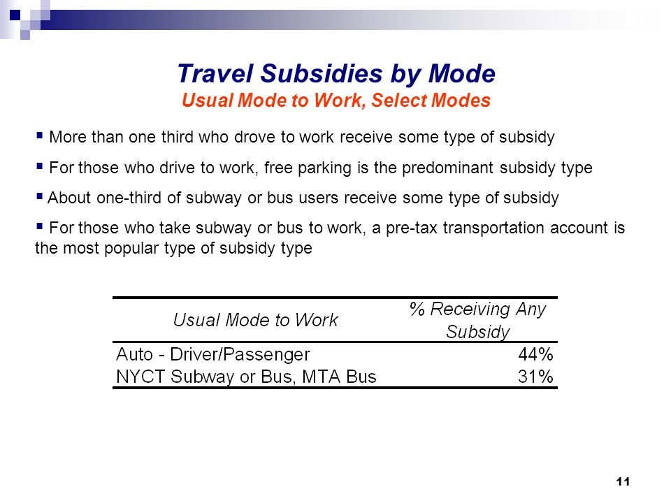 11 Travel Subsidies by Mode Usual Mode to Work, Select Modes More than one third who drove to work receive some type of subsidy For those who drive to work, free parking is the predominant subsidy type About one-third of subway or bus users receive some type of subsidy For those who take subway or bus to work, a pre-tax transportation account is the most popular type of subsidy type