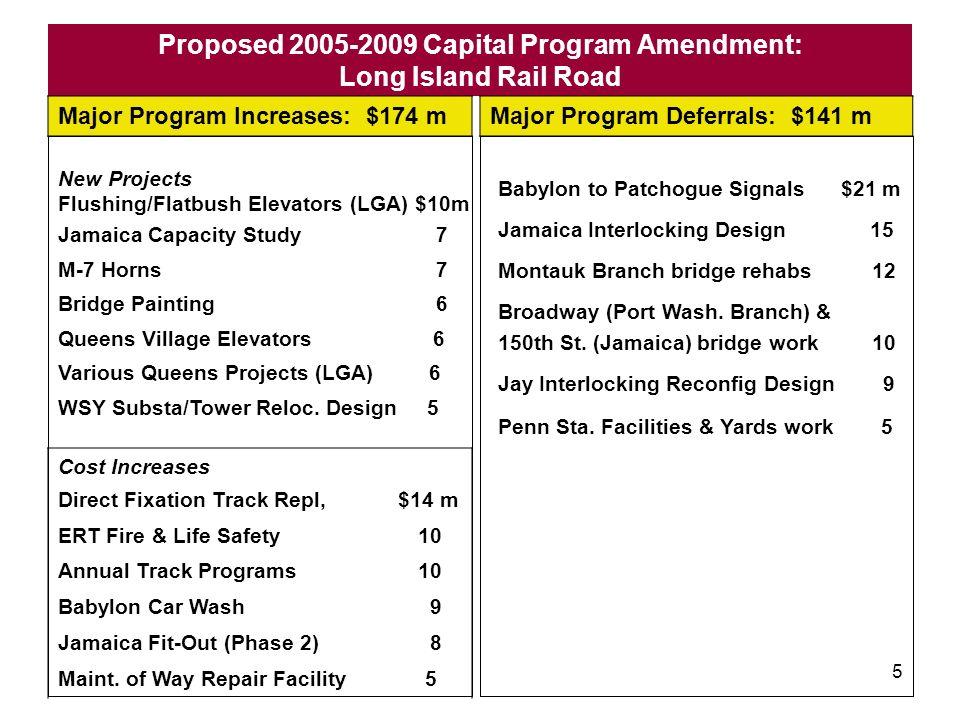 4 Proposed 2005-2009 Capital Program Amendment: New York City Transit Major Program Increases: $2.3 b Major Program Deferrals: $2.4 b Cost Increases i