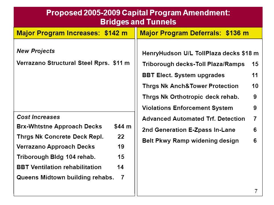 6 Proposed 2005-2009 Capital Program Amendment: Metro-North Railroad Major Program Increases: $74 m Major Program Deferrals: $43 m Cost Increases Crot