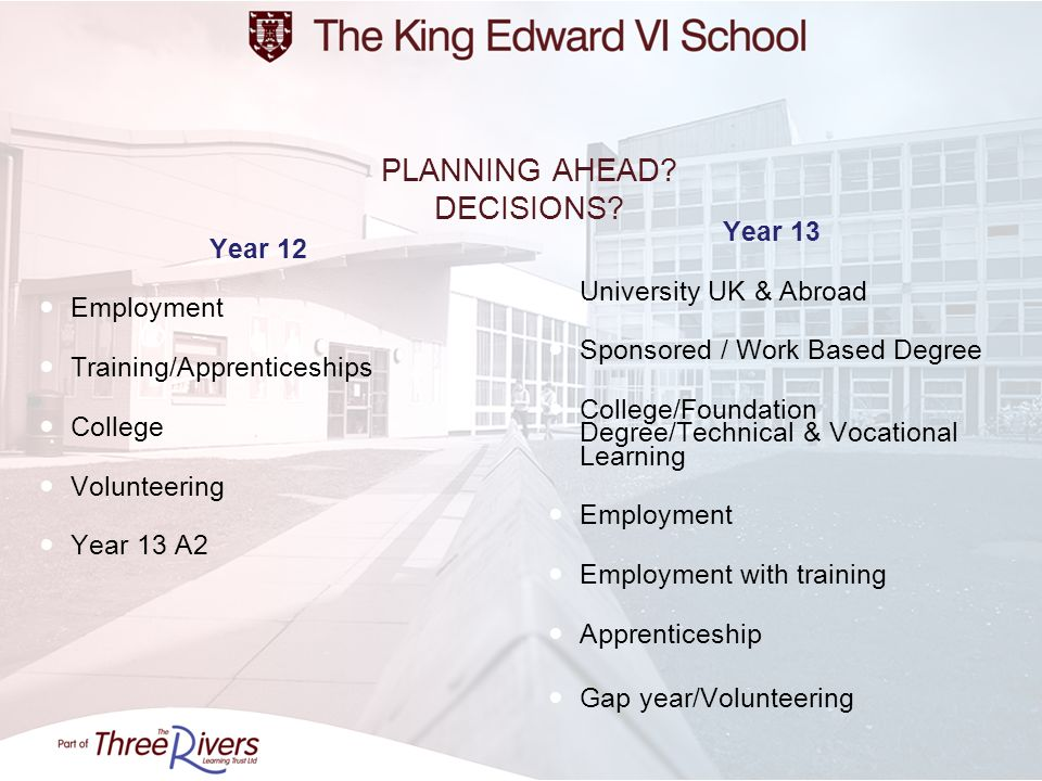 PLANNING AHEAD? DECISIONS? Year 12 Employment Training/Apprenticeships College Volunteering Year 13 A2 Year 13 University UK & Abroad Sponsored / Work