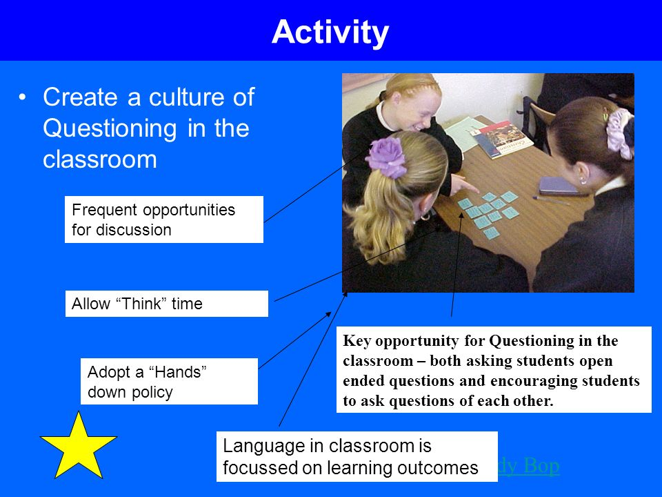 Activity Create a culture of Questioning in the classroom Key opportunity for Questioning in the classroom – both asking students open ended questions
