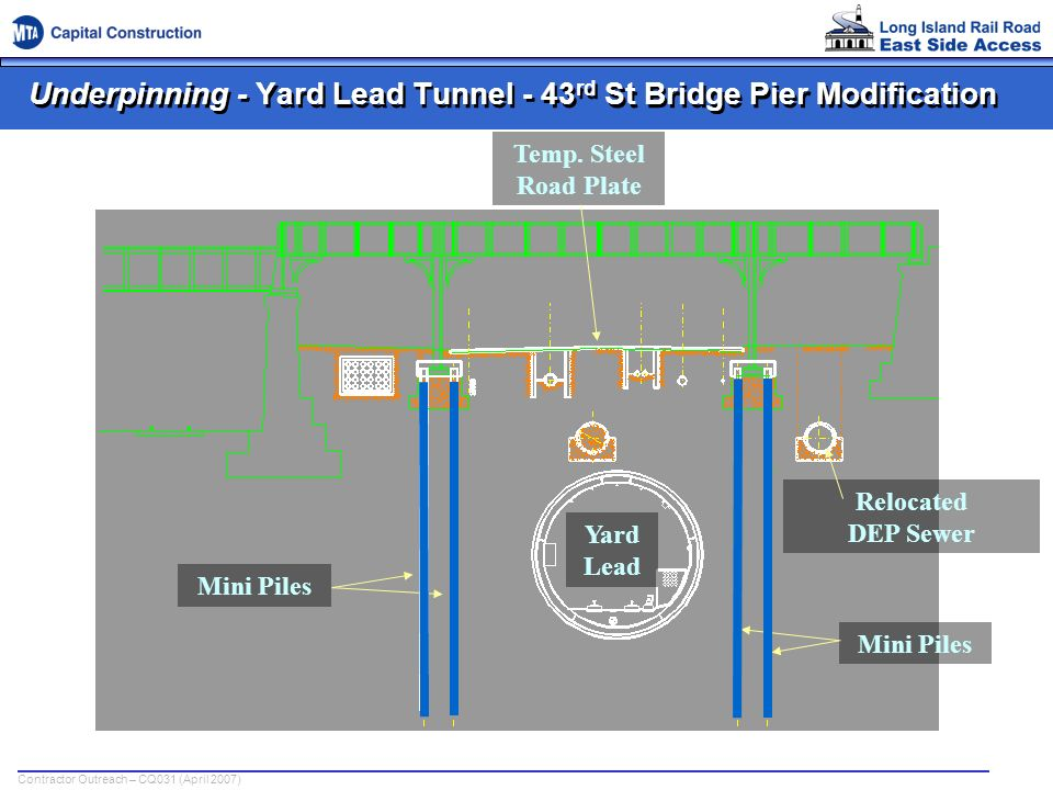 Contractor Outreach – CQ031 (April 2007) Underpinning - Yard Lead Tunnel - 43 rd St Bridge Pier Modification Temp. Steel Road Plate Mini Piles Yard Le