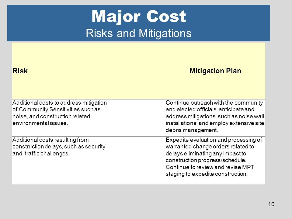 Major Cost Risks and Mitigations RiskMitigation Plan Additional costs to address mitigation of Community Sensitivities such as noise, and construction