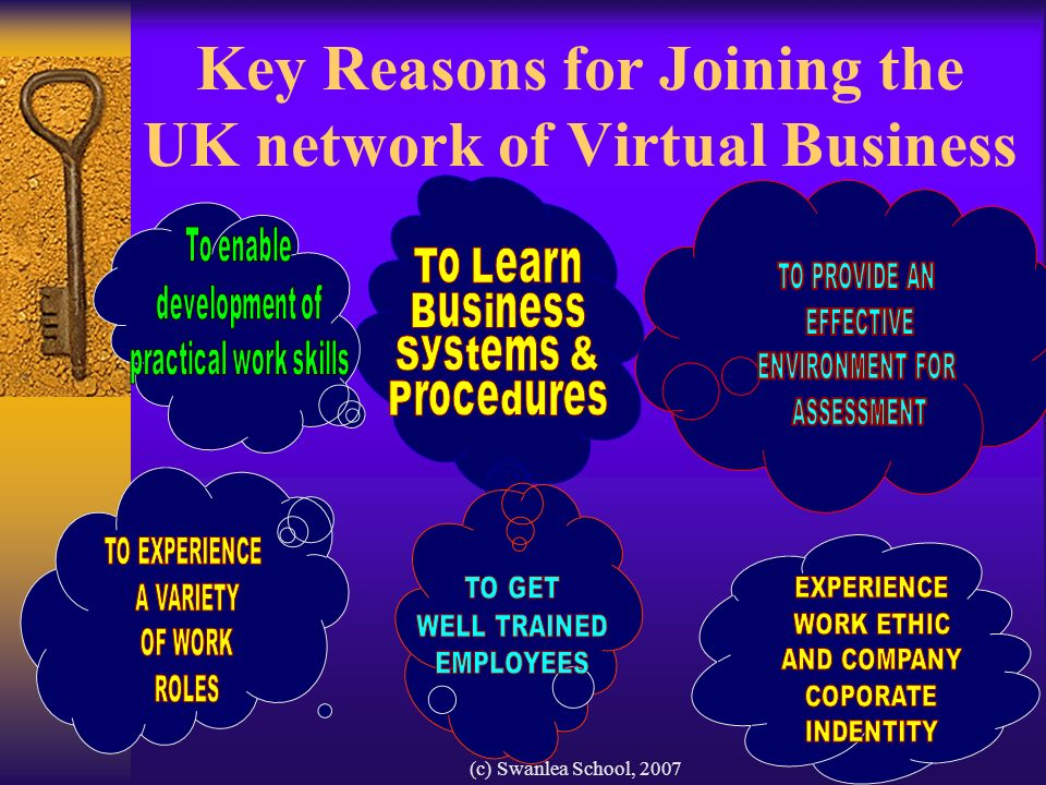 (c) Swanlea School, 2007 Key Reasons for Joining the UK network of Virtual Business