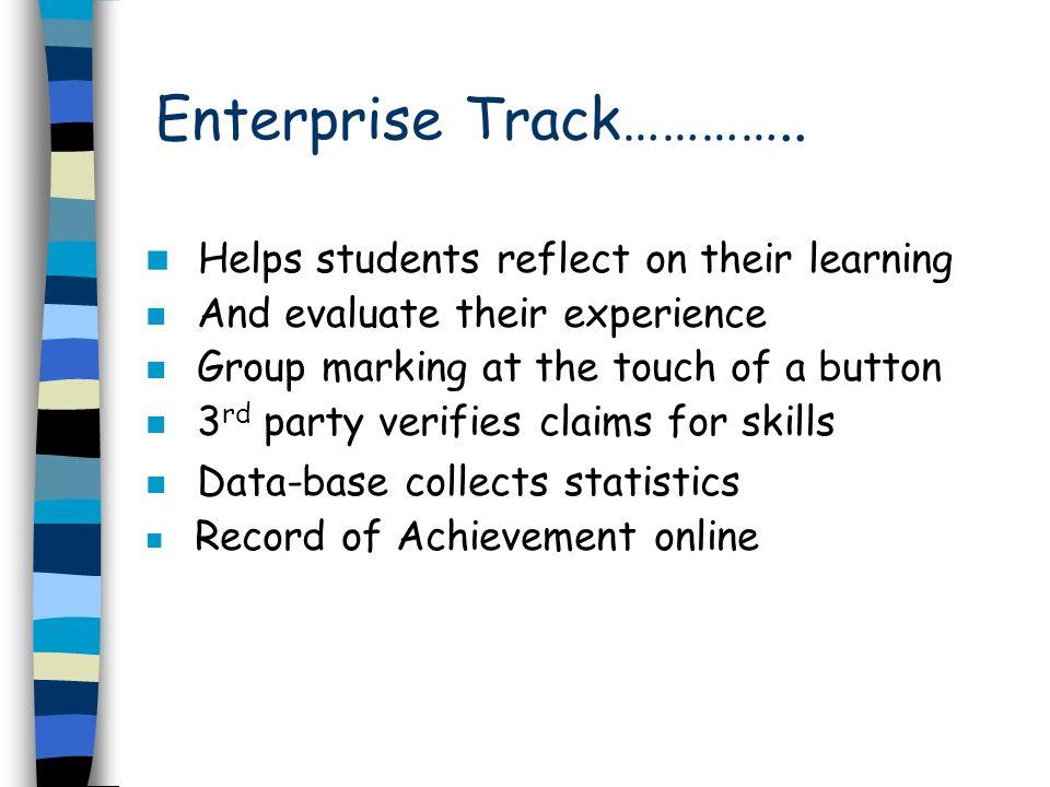 Enterprise Track…………..