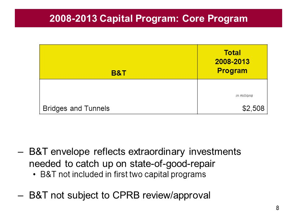 8 B&T Total 2008-2013 Program Bridges and Tunnels $2,508 2008-2013 Capital Program: Core Program in millions –B&T envelope reflects extraordinary investments needed to catch up on state-of-good-repair B&T not included in first two capital programs –B&T not subject to CPRB review/approval