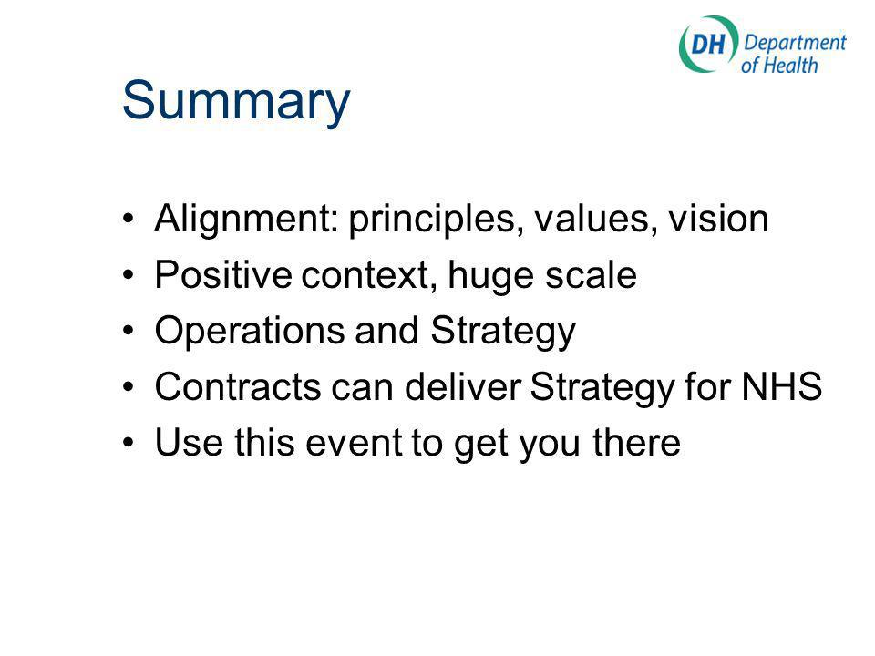 Summary Alignment: principles, values, vision Positive context, huge scale Operations and Strategy Contracts can deliver Strategy for NHS Use this event to get you there
