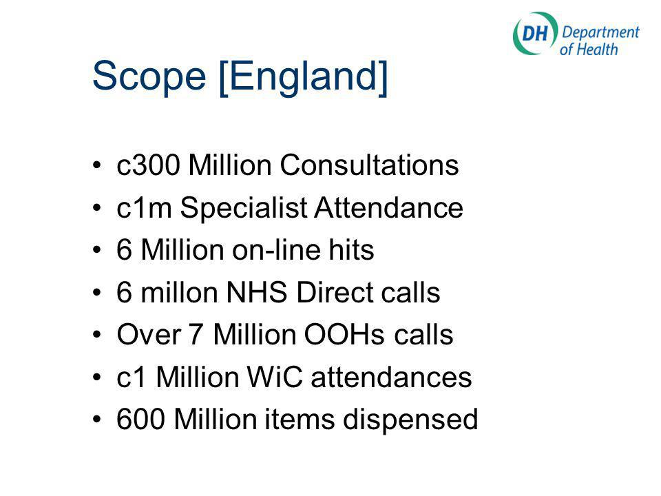 Scope [England] c300 Million Consultations c1m Specialist Attendance 6 Million on-line hits 6 millon NHS Direct calls Over 7 Million OOHs calls c1 Million WiC attendances 600 Million items dispensed