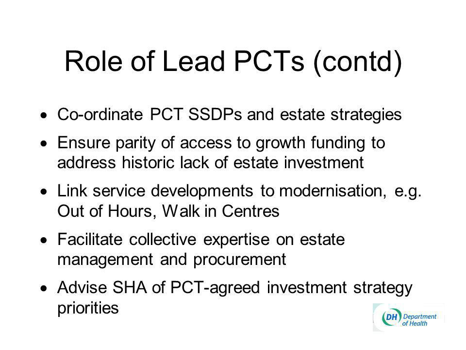 Role of Lead PCTs (contd) Co-ordinate PCT SSDPs and estate strategies Ensure parity of access to growth funding to address historic lack of estate investment Link service developments to modernisation, e.g.