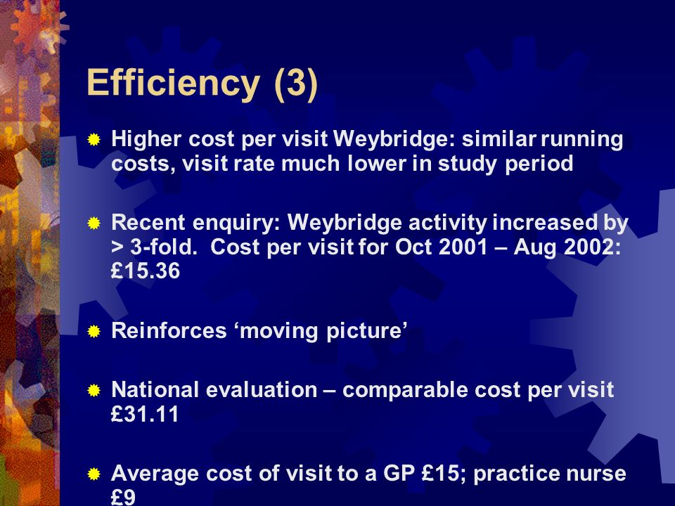 Efficiency (3) Higher cost per visit Weybridge: similar running costs, visit rate much lower in study period Recent enquiry: Weybridge activity increased by > 3-fold.