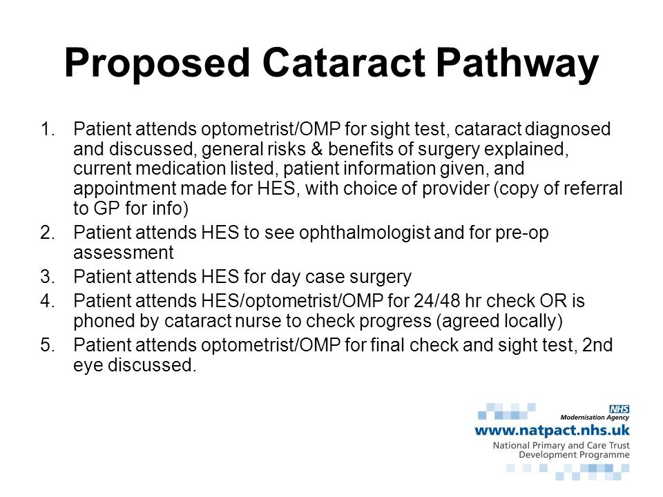 Current Cataract Pathway 1.Patient reports sight problem to GP 2.Patient goes to optometrist/OMP for sight test and optometrist/OMP refers patient to GP 3.Patient goes to GP, referred to HES 4.Patient seen at HES, cataract confirmed, decision to operate, and put on waiting list 5.Patient attends HES for pre-op assessment 6.Patient attends HES for day case surgery 7.Patient attends HES for 24 hr check 8.Patient attends HES for 6 week check, 2nd eye discussed 9.Patient attends optometrist/OMP for sight test and new specs.