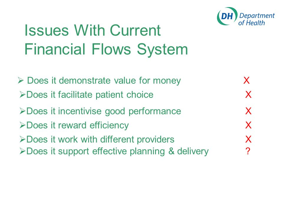 Issues With Current Financial Flows System Does it facilitate patient choiceX Does it incentivise good performanceX Does it reward efficiencyX Does it support effective planning & delivery.