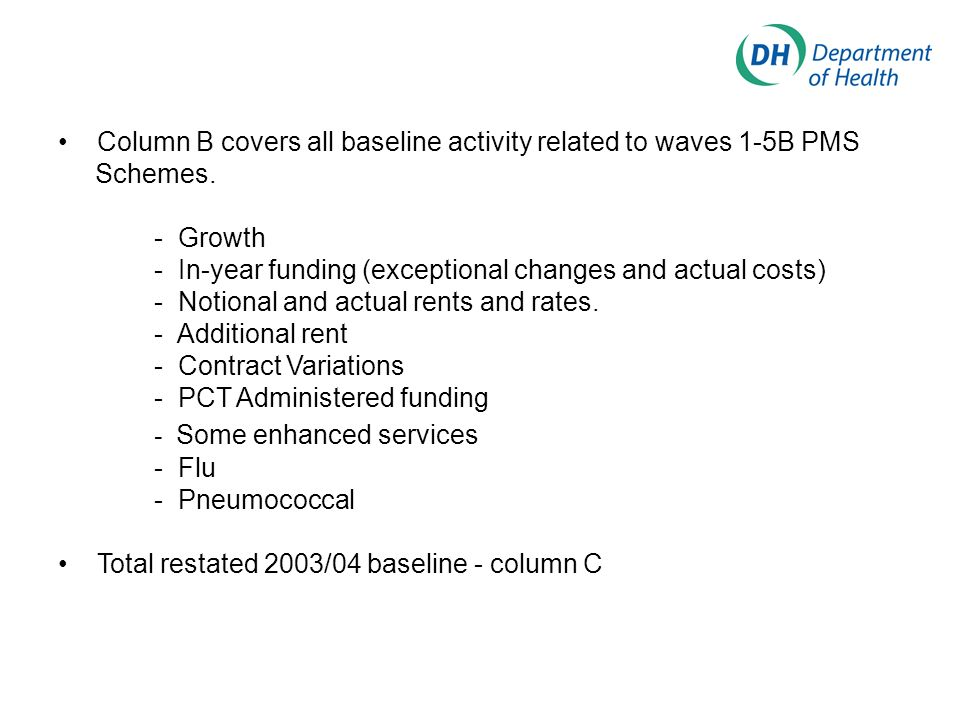Column B covers all baseline activity related to waves 1-5B PMS Schemes. - Growth - In-year funding (exceptional changes and actual costs) - Notional