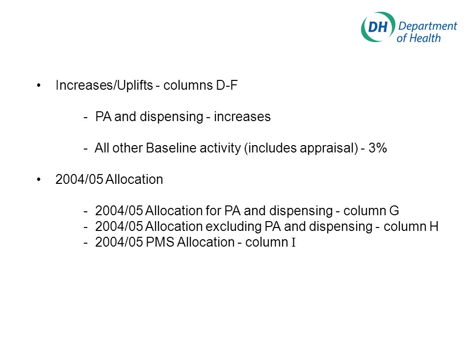 Increases/Uplifts - columns D-F - PA and dispensing - increases - All other Baseline activity (includes appraisal) - 3% 2004/05 Allocation - 2004/05 A