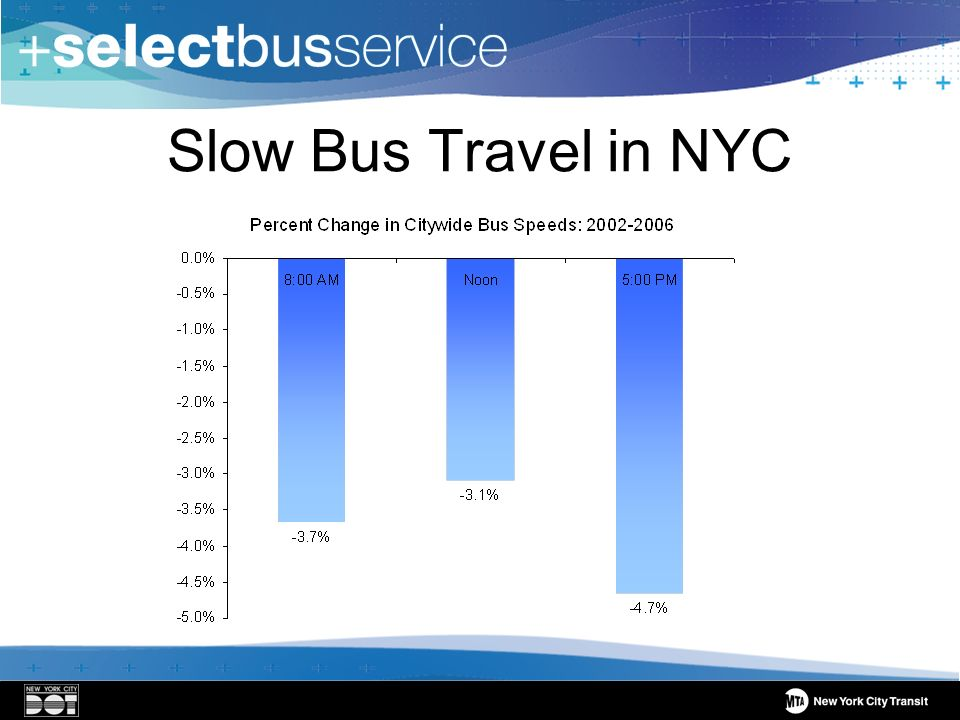 Slow Bus Travel in NYC