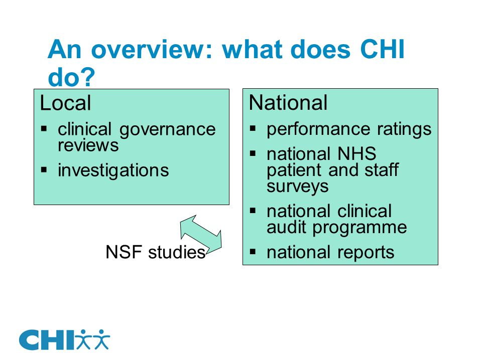 An overview: what does CHI do.
