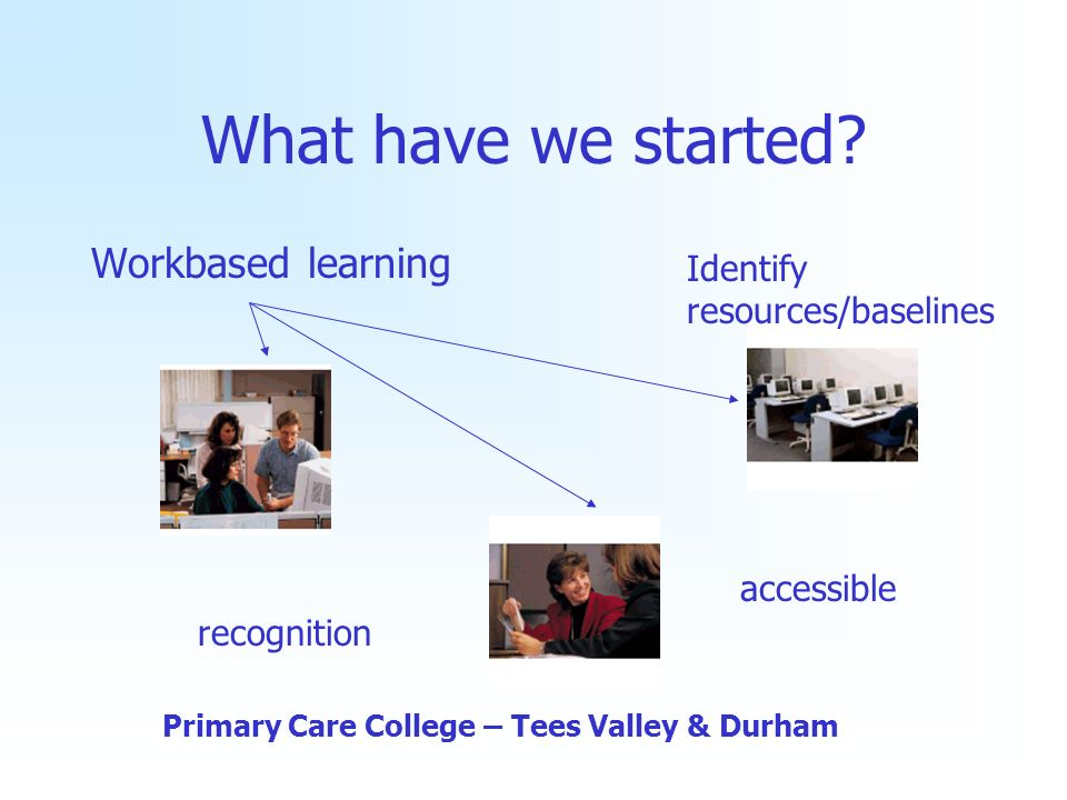 What have we started? Primary Care College – Tees Valley & Durham Workbased learning recognition Identify resources/baselines accessible
