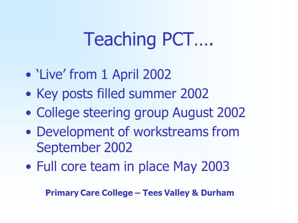 Teaching PCT….