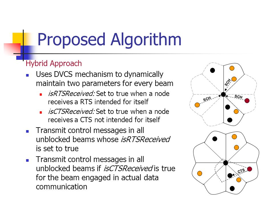Proposed Algorithm Hybrid Approach Uses DVCS mechanism to dynamically maintain two parameters for every beam isRTSReceived: Set to true when a node re