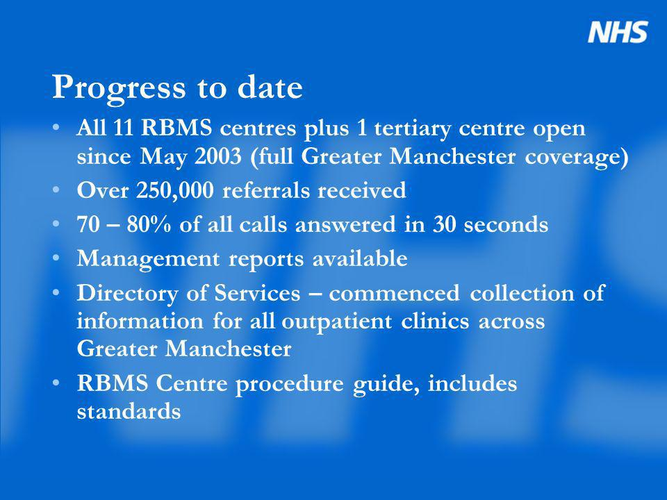 Progress to date All 11 RBMS centres plus 1 tertiary centre open since May 2003 (full Greater Manchester coverage) Over 250,000 referrals received 70