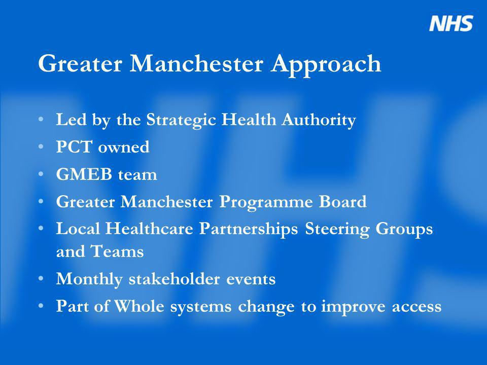 Greater Manchester Approach Led by the Strategic Health Authority PCT owned GMEB team Greater Manchester Programme Board Local Healthcare Partnerships