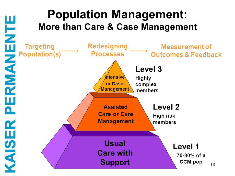KAISER PERMANENTE 18 Population Management: More than Care & Case Management Intensive or Case Management Assisted Care or Care Management Usual Care