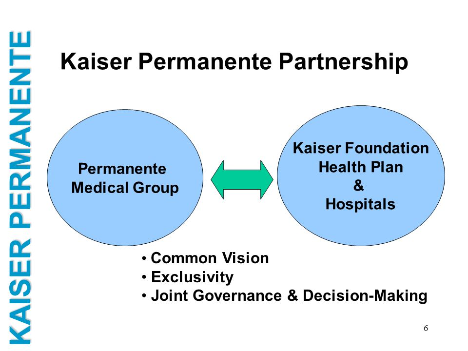 KAISER PERMANENTE 6 Kaiser Permanente Partnership Permanente Medical Group Common Vision Exclusivity Joint Governance & Decision-Making Kaiser Foundat
