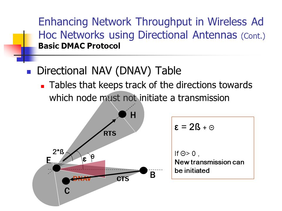 Enhancing Network Throughput in Wireless Ad Hoc Networks using Directional Antennas (Cont.) Basic DMAC Protocol Directional NAV (DNAV) Table Tables th