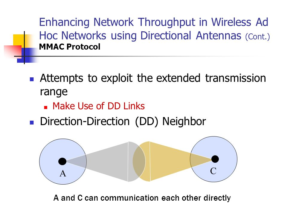Enhancing Network Throughput in Wireless Ad Hoc Networks using Directional Antennas (Cont.) MMAC Protocol Attempts to exploit the extended transmissio