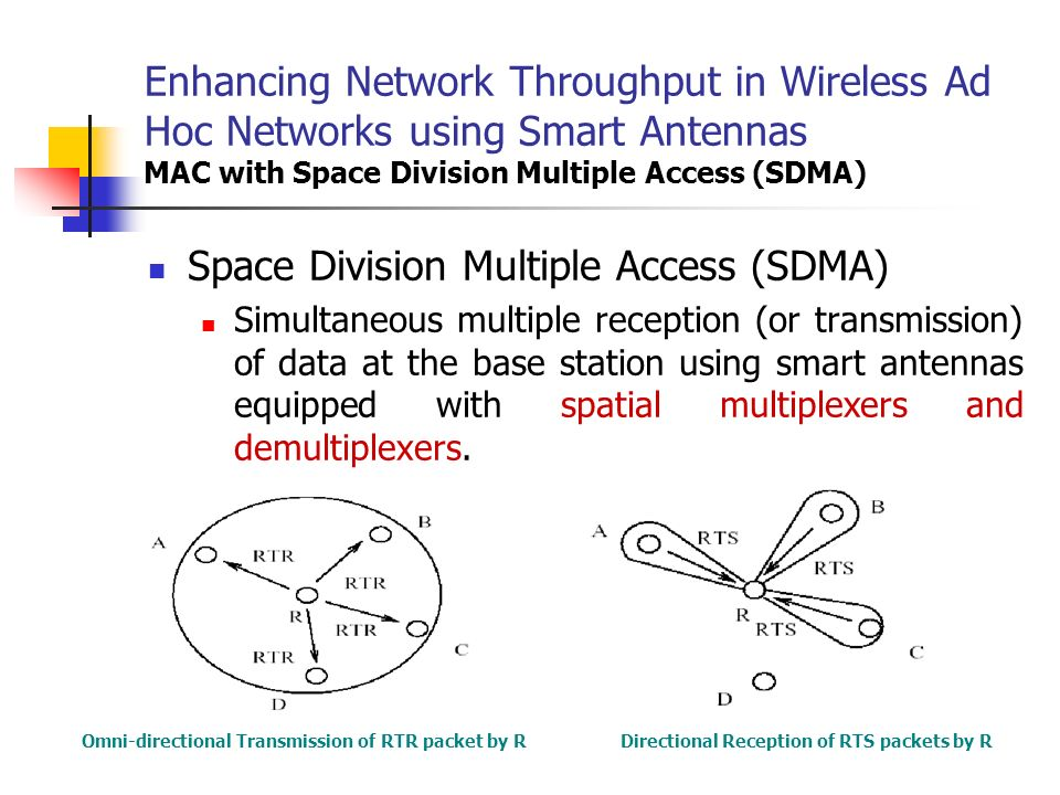 Enhancing Network Throughput in Wireless Ad Hoc Networks using Smart Antennas MAC with Space Division Multiple Access (SDMA) Space Division Multiple A