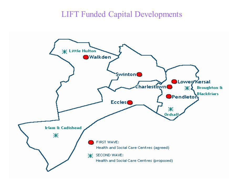 LIFT Funded Capital Developments