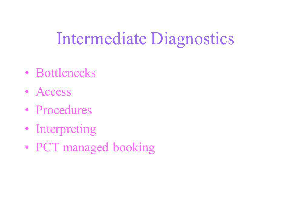 Intermediate Diagnostics Bottlenecks Access Procedures Interpreting PCT managed booking