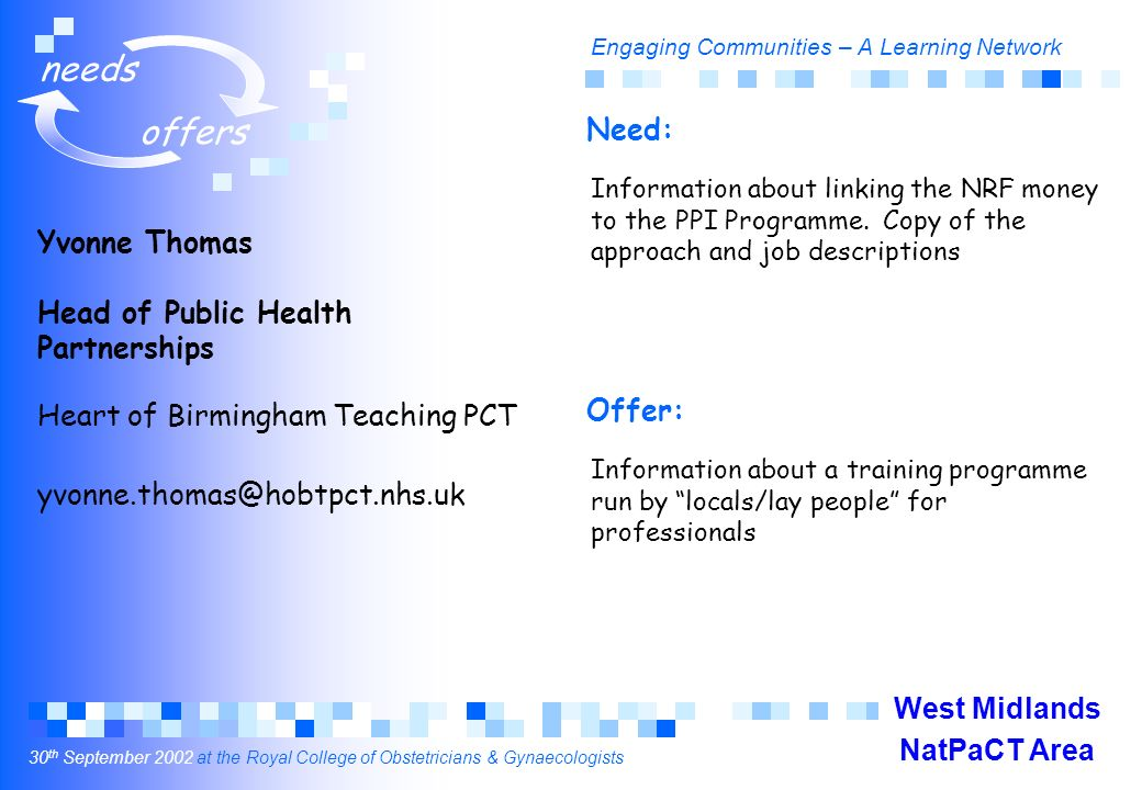 Engaging Communities – A Learning Network 30 th September 2002 at the Royal College of Obstetricians & Gynaecologists needs offers Yvonne Thomas Head of Public Health Partnerships Heart of Birmingham Teaching PCT yvonne.thomas@hobtpct.nhs.uk Information about linking the NRF money to the PPI Programme.