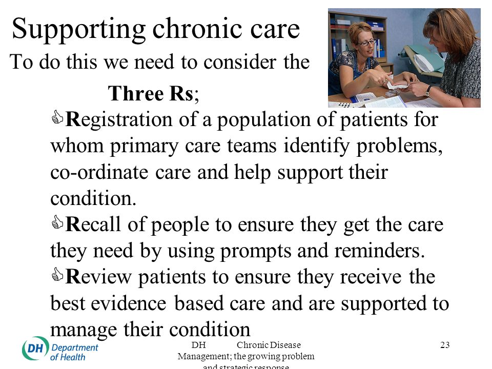 DH Chronic Disease Management; the growing problem and strategic response 23 Supporting chronic care To do this we need to consider the Three Rs; Registration of a population of patients for whom primary care teams identify problems, co-ordinate care and help support their condition.