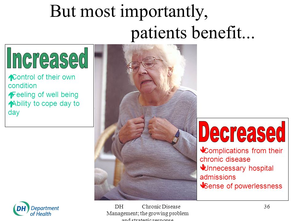 DH Chronic Disease Management; the growing problem and strategic response 36 But most importantly, patients benefit...
