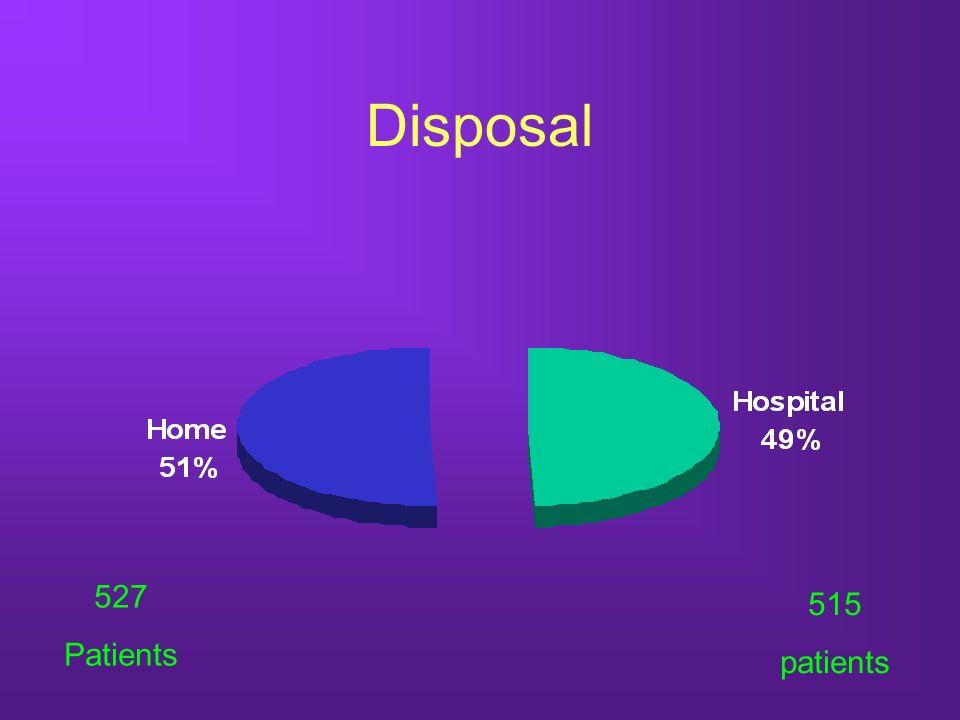 Disposal 527 Patients 515 patients