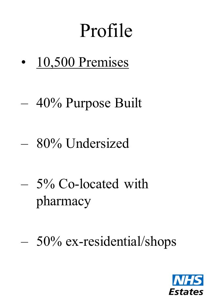 Profile 10,500 Premises –40% Purpose Built –80% Undersized –5% Co-located with pharmacy –50% ex-residential/shops