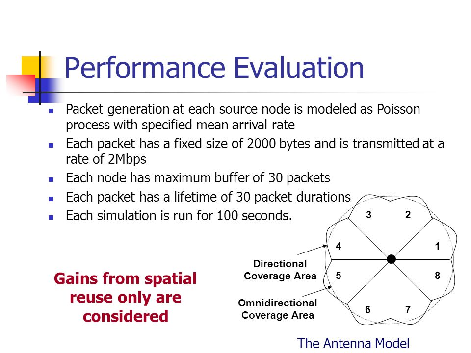 Performance Evaluation 1 23 4 8 7 Directional Coverage Area Omnidirectional Coverage Area 5 6 The Antenna Model Packet generation at each source node