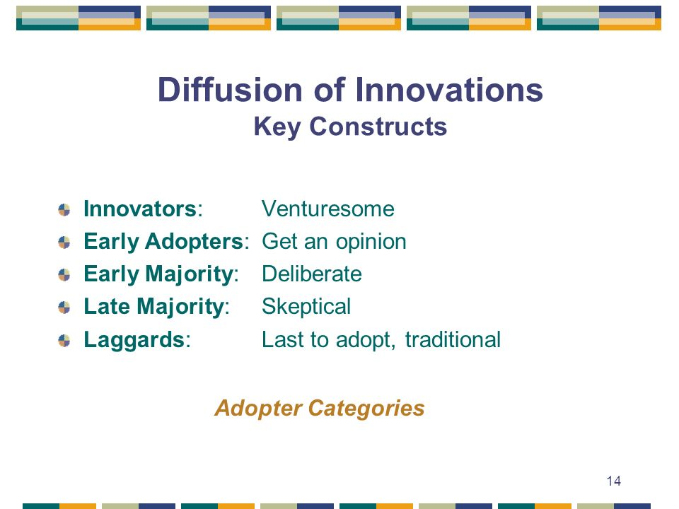 14 Diffusion of Innovations Key Constructs Innovators: Venturesome Early Adopters: Get an opinion Early Majority: Deliberate Late Majority: Skeptical