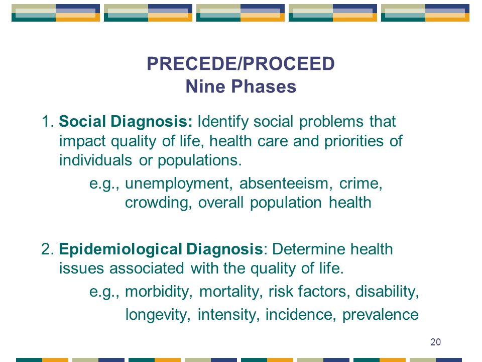 20 PRECEDE/PROCEED Nine Phases 1. Social Diagnosis: Identify social problems that impact quality of life, health care and priorities of individuals or