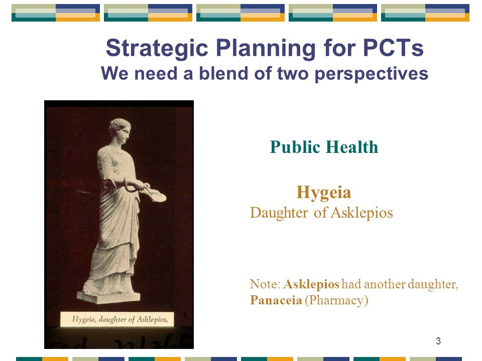 3 Strategic Planning for PCTs We need a blend of two perspectives Public Health Hygeia Daughter of Asklepios Note: Asklepios had another daughter, Pan