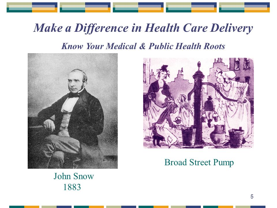 5 John Snow 1883 Broad Street Pump Make a Difference in Health Care Delivery Know Your Medical & Public Health Roots