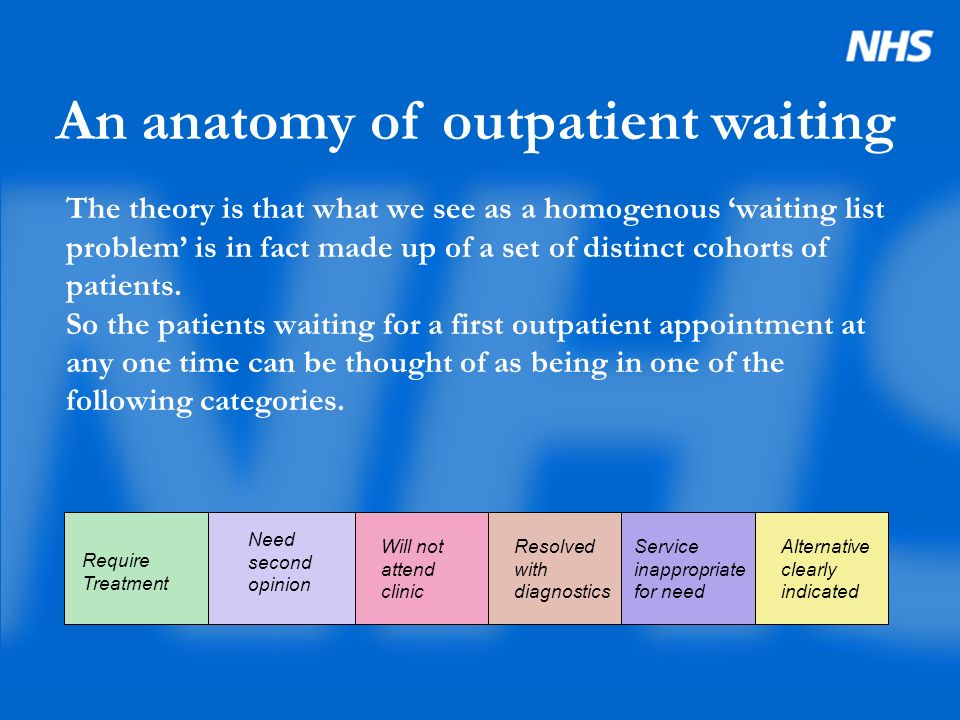 The theory is that what we see as a homogenous waiting list problem is in fact made up of a set of distinct cohorts of patients. So the patients waiti