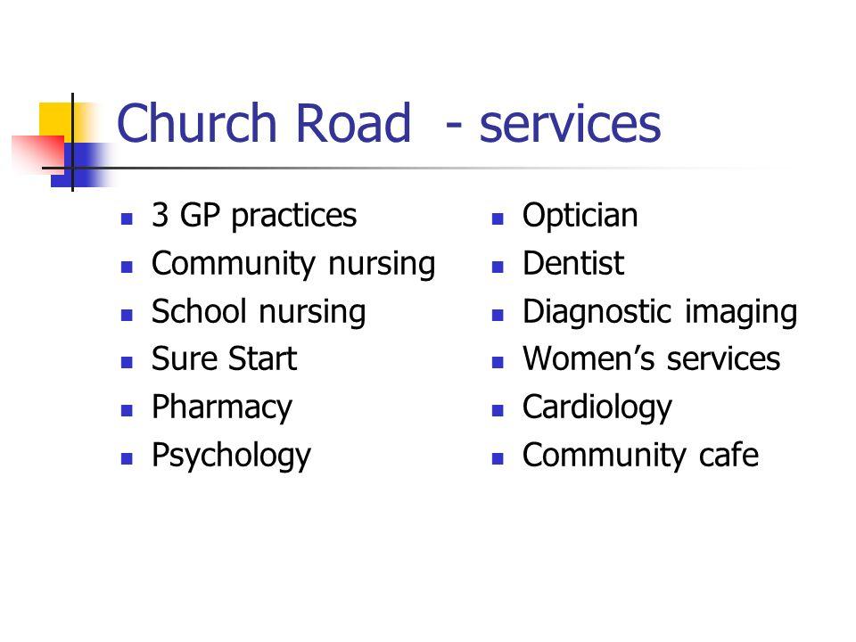 Church Road - services 3 GP practices Community nursing School nursing Sure Start Pharmacy Psychology Optician Dentist Diagnostic imaging Womens servi