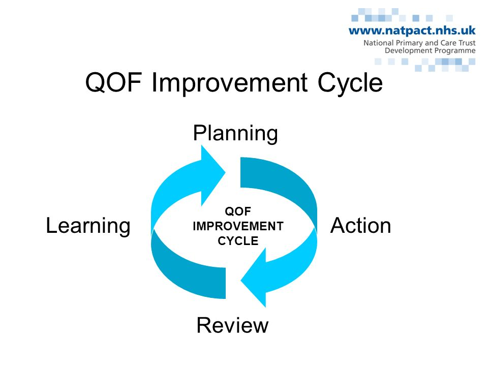 Plan! Overview of QOF Domains QMAS Sources of Evidence Developing Local Frameworks