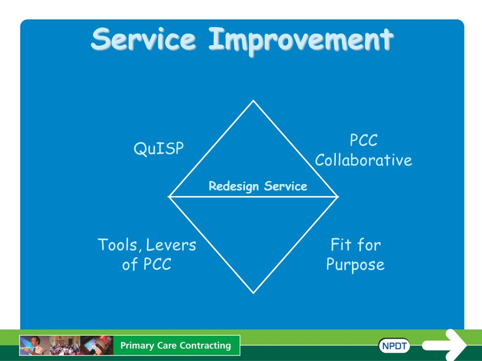 Service Improvement Redesign Service QuISP PCC Collaborative Tools, Levers of PCC Fit for Purpose