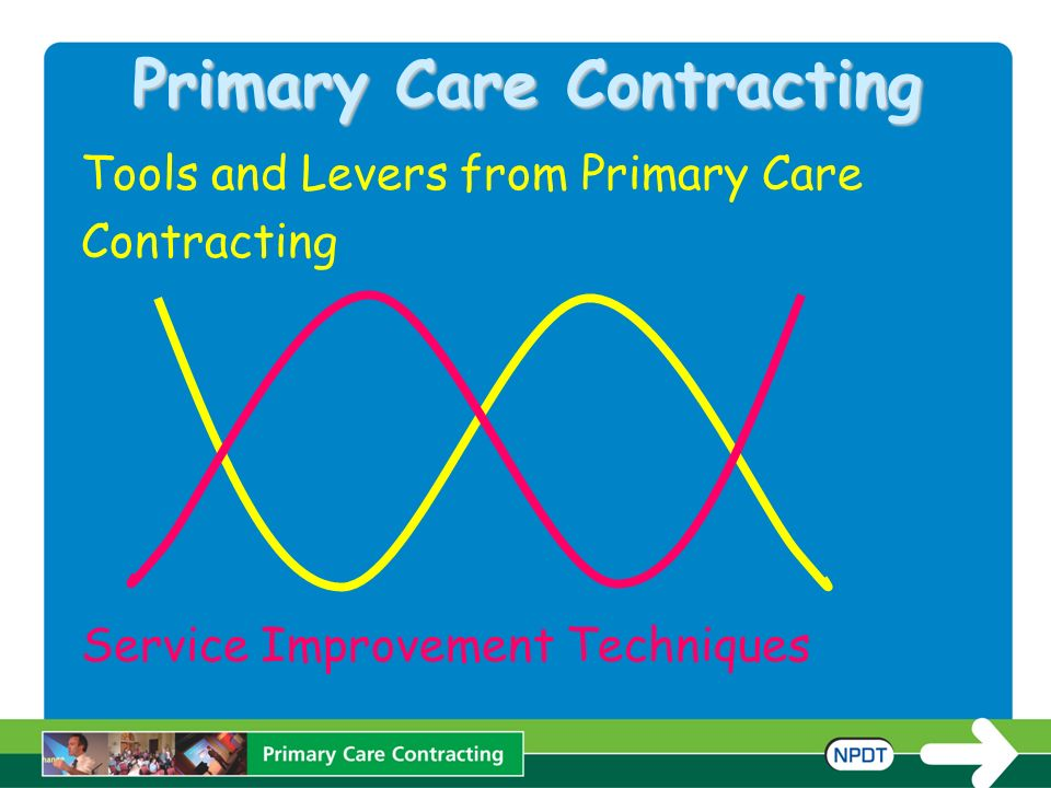 Primary Care Contracting Tools and Levers from Primary Care Contracting Service Improvement Techniques