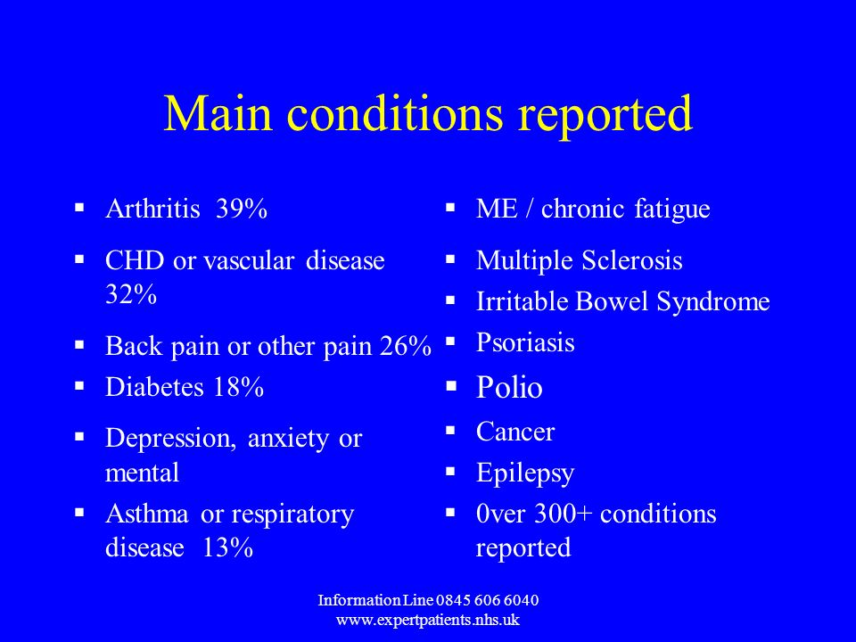 Information Line Arthritis 39% CHD or vascular disease 32% Back pain or other pain 26% Diabetes 18% Depression, anxiety or mental Asthma or respiratory disease 13% Main conditions reported ME / chronic fatigue Multiple Sclerosis Irritable Bowel Syndrome Psoriasis Polio Cancer Epilepsy 0ver 300+ conditions reported